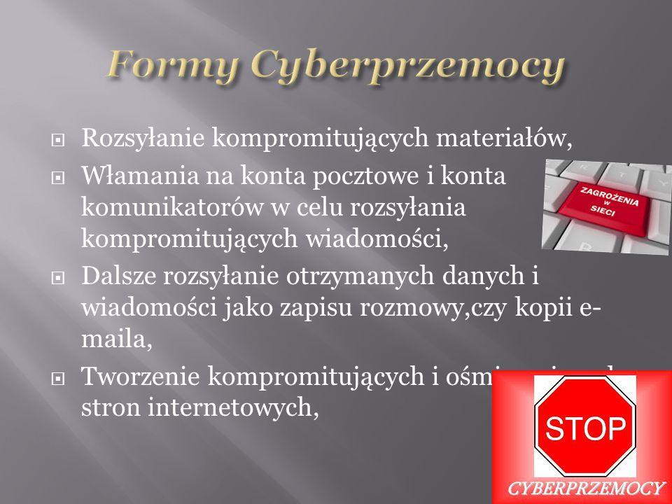 Formy Cyberprzemocy Rozsyłanie kompromitujących materiałów,