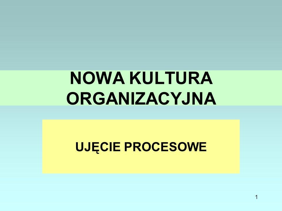 NOWA KULTURA ORGANIZACYJNA