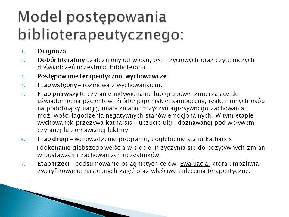 Model postępowania biblioterapeutycznego: