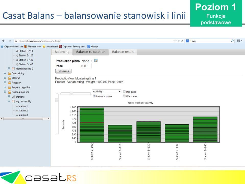 Casat Balans – balansowanie stanowisk i linii