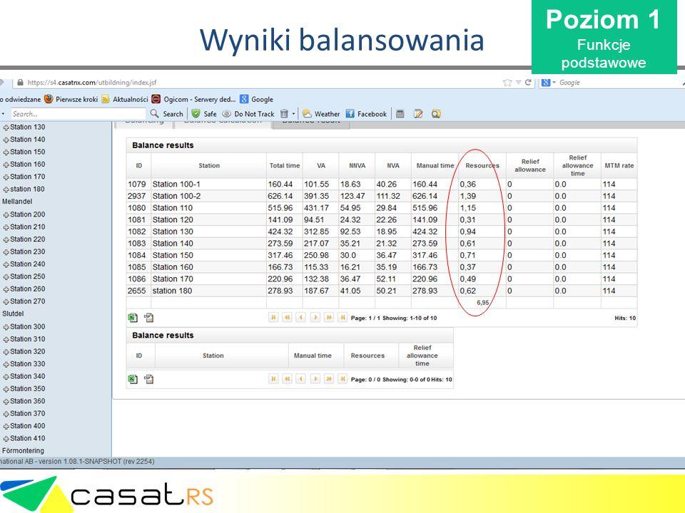 Poziom 1 Funkcje podstawowe Wyniki balansowania