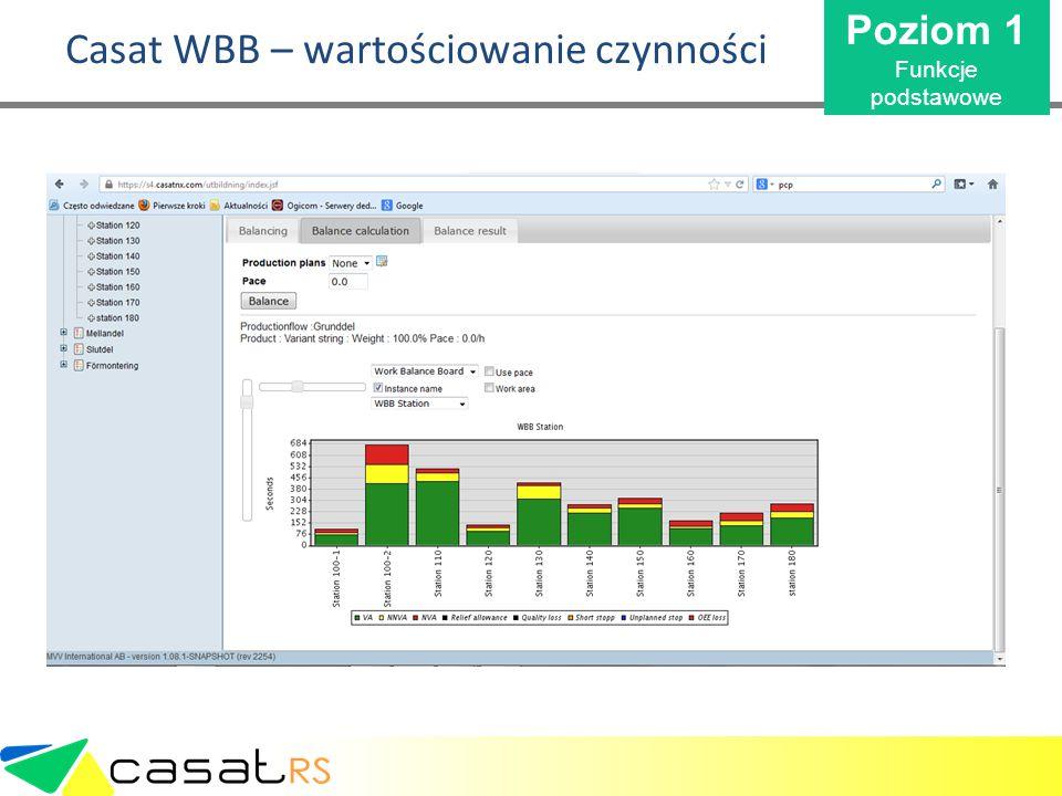 Casat WBB – wartościowanie czynności