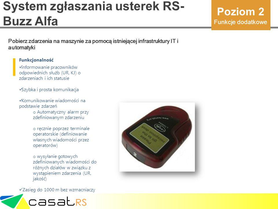 System zgłaszania usterek RS-Buzz Alfa