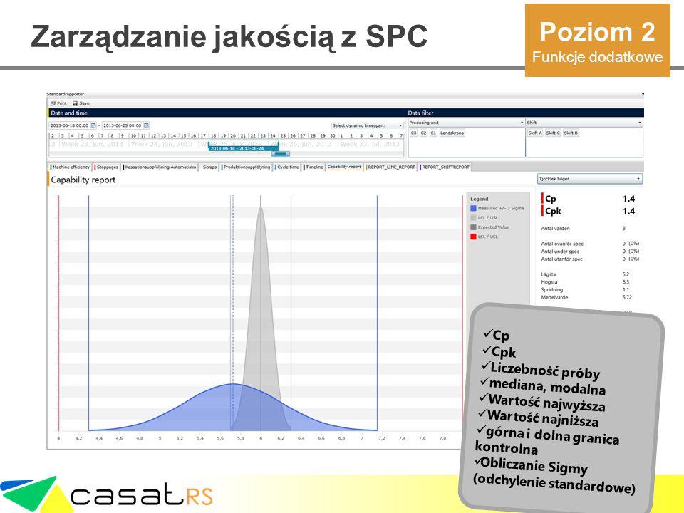 Zarządzanie jakością z SPC