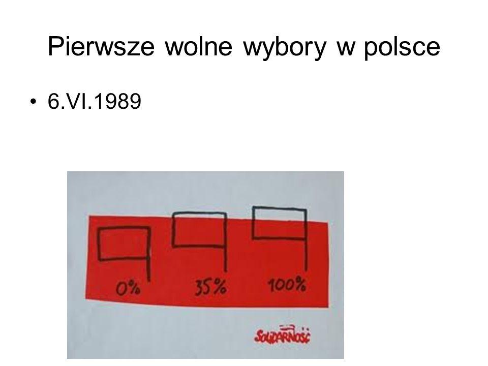 Pierwsze wolne wybory w polsce