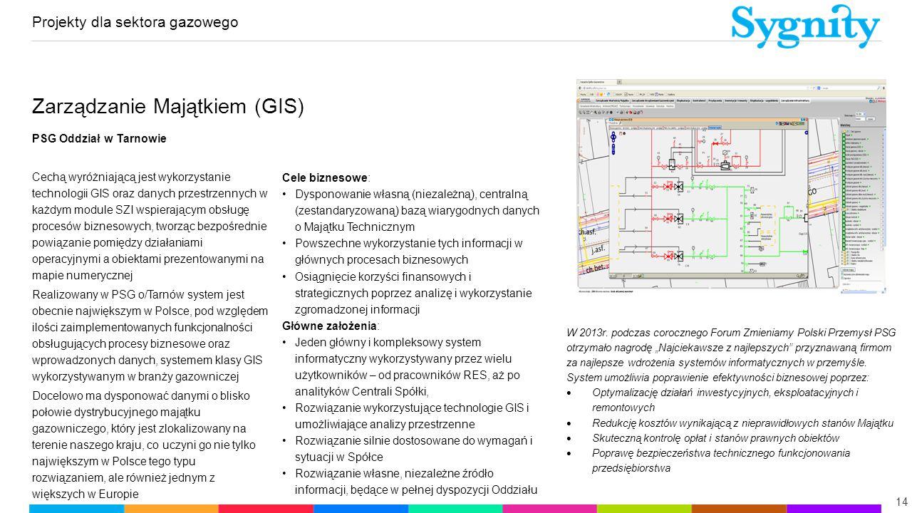 Projekty dla sektora gazowego