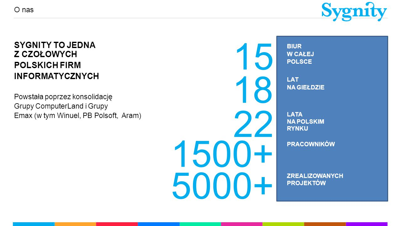 15 18 22 1500+ 5000+ SYGNITY TO JEDNA Z CZOŁOWYCH POLSKICH FIRM