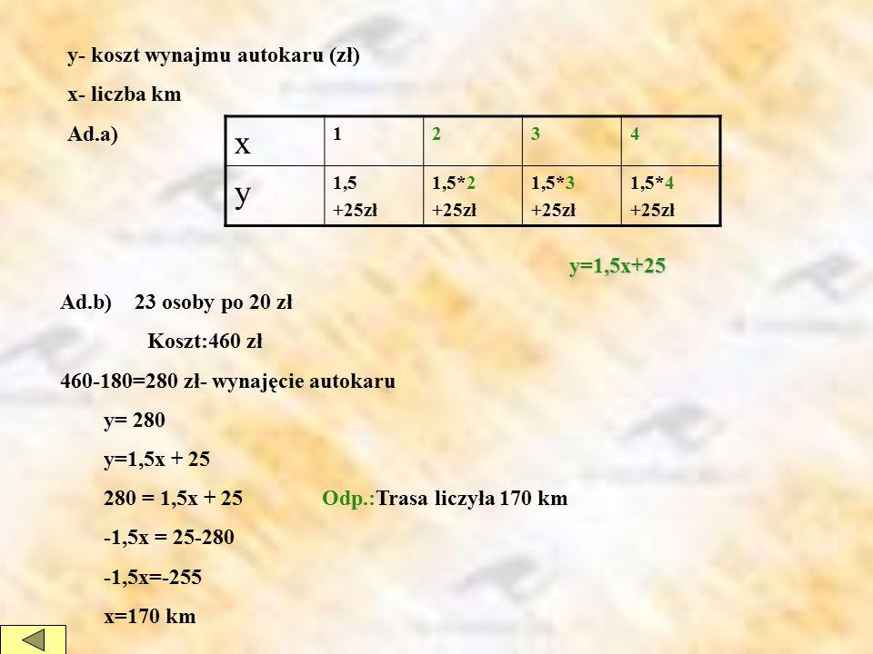 x y y- koszt wynajmu autokaru (zł) x- liczba km Ad.a) y=1,5x+25