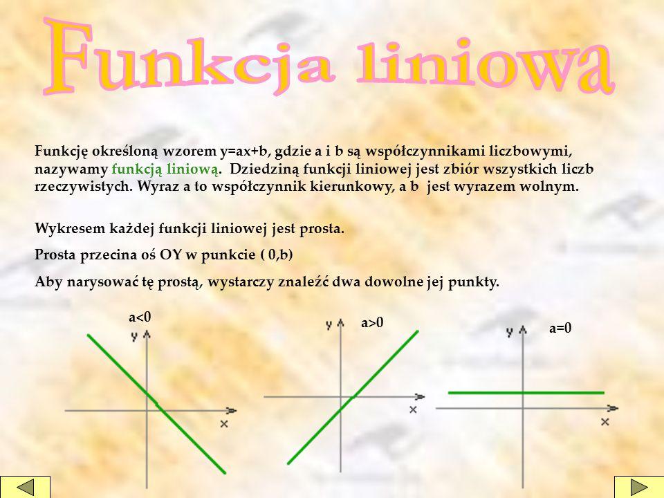 Funkcja liniowa