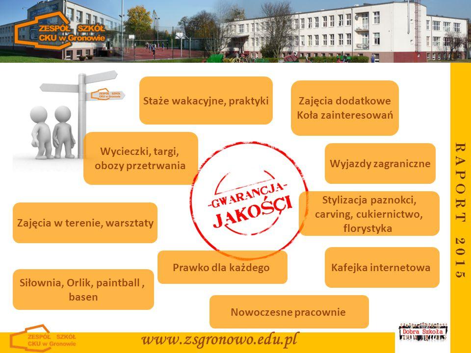 www.zsgronowo.edu.pl R A P O R T 2 0 1 5 Staże wakacyjne, praktyki