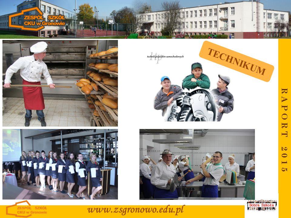 TECHNIKUM R A P O R T 2 0 1 5 www.zsgronowo.edu.pl