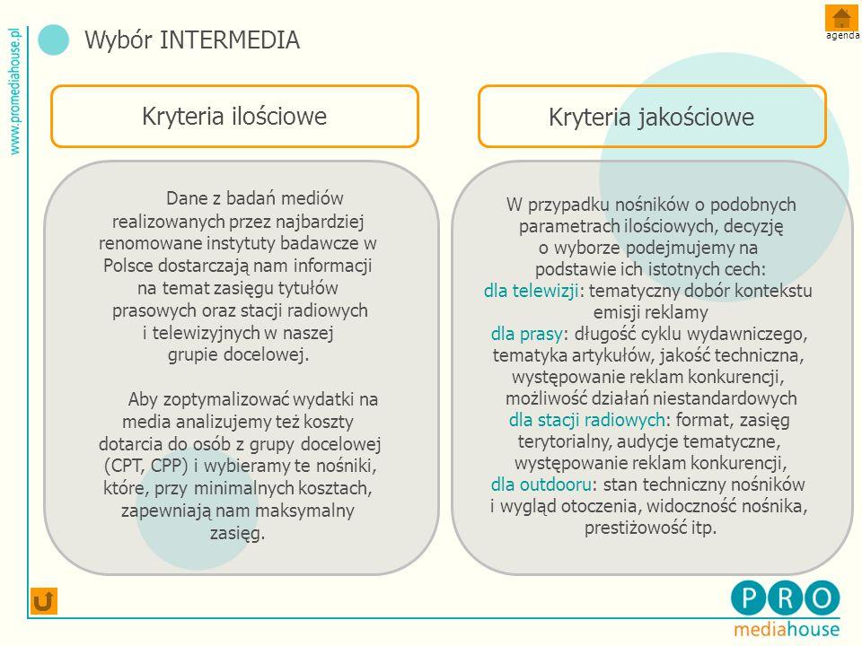 Wybór INTERMEDIA Kryteria ilościowe Kryteria jakościowe