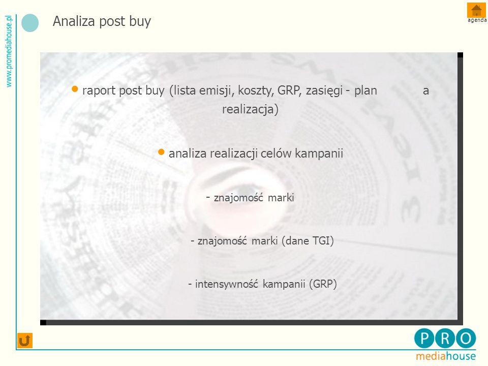 Analiza post buy agenda. raport post buy (lista emisji, koszty, GRP, zasięgi - plan a realizacja)