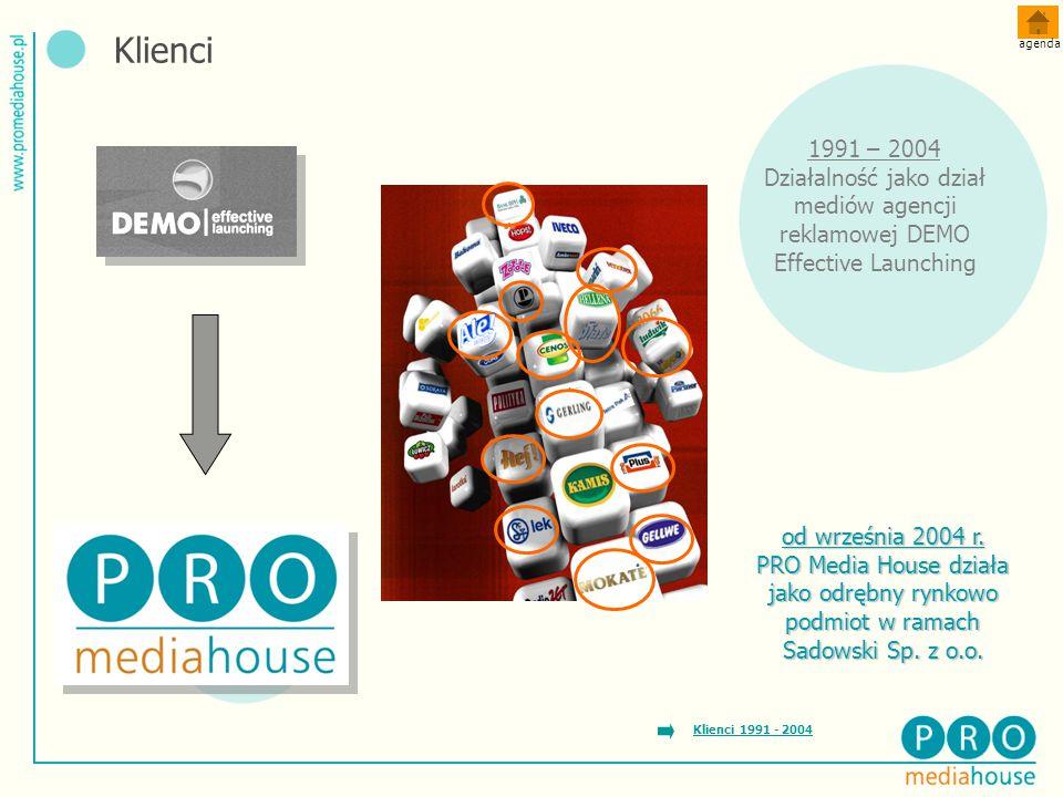 Klienci agenda. 1991 – 2004. Działalność jako dział mediów agencji reklamowej DEMO Effective Launching.