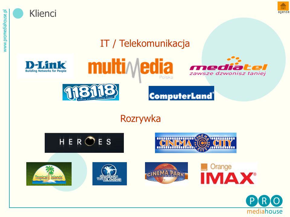 Klienci agenda IT / Telekomunikacja Rozrywka
