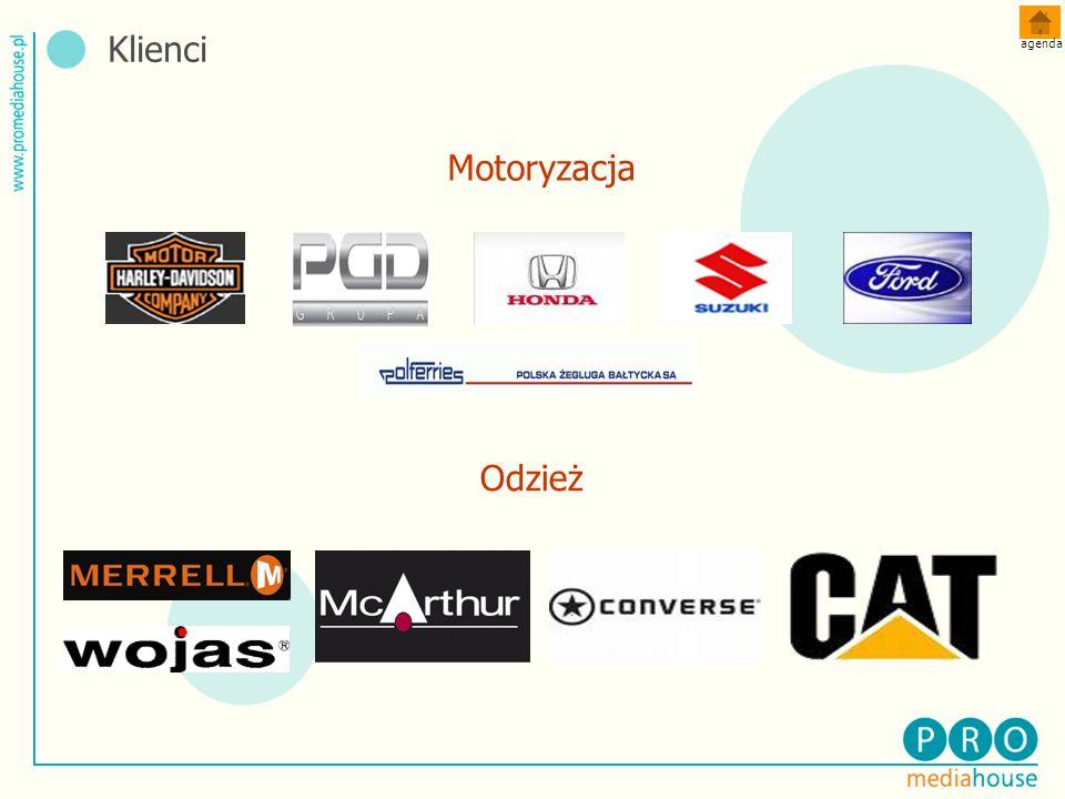Klienci agenda Motoryzacja Odzież