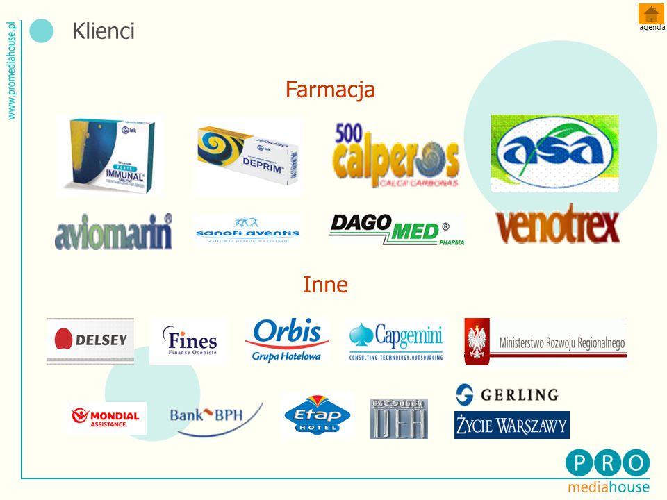 Klienci agenda Farmacja Inne