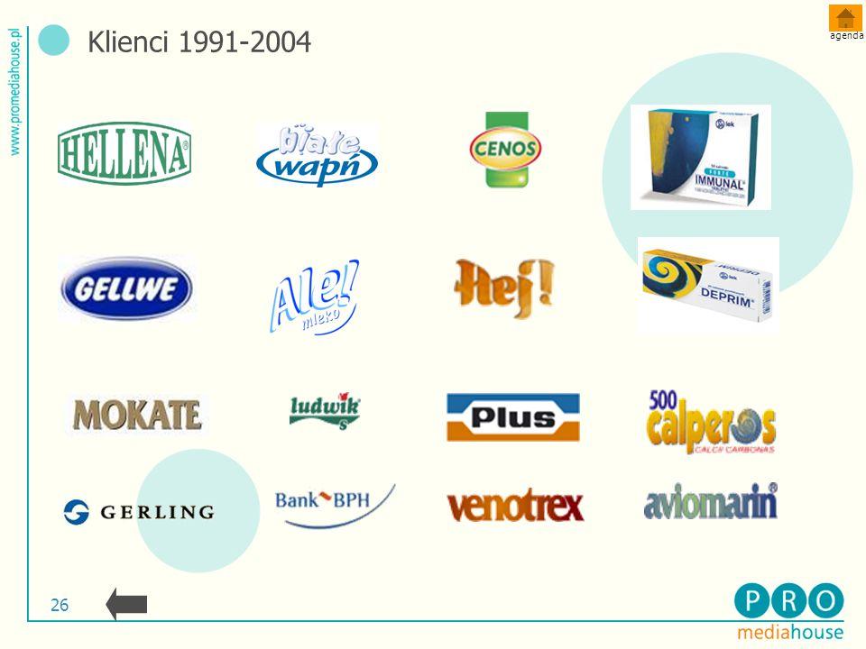 Klienci 1991-2004 agenda 26 26 26