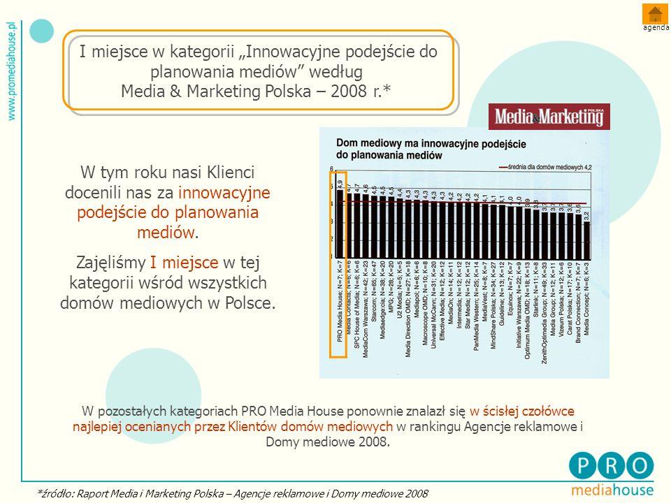 """agenda I miejsce w kategorii """"Innowacyjne podejście do planowania mediów według Media & Marketing Polska – 2008 r.*"""