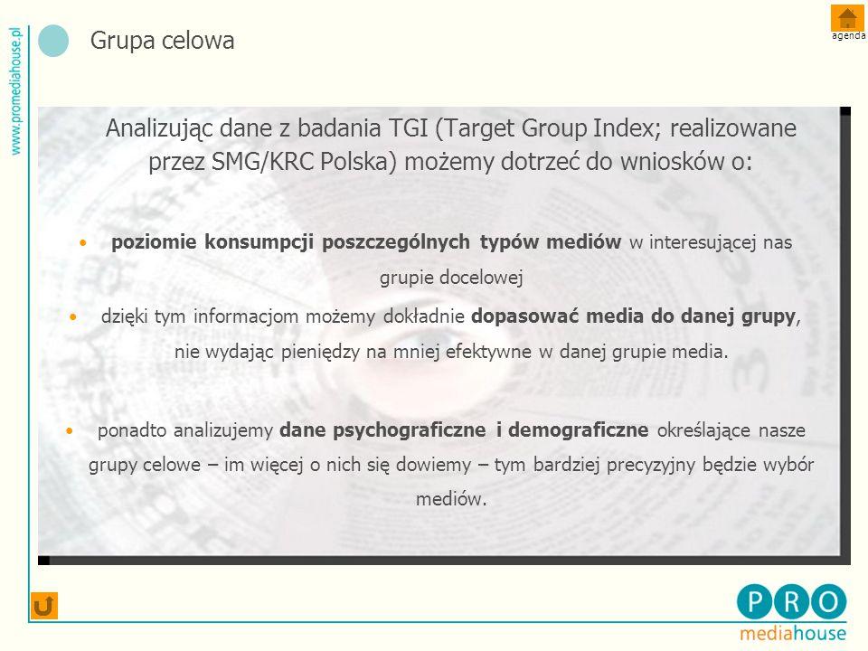 Grupa celowa agenda. Analizując dane z badania TGI (Target Group Index; realizowane przez SMG/KRC Polska) możemy dotrzeć do wniosków o: