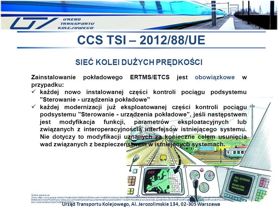 CCS TSI – 2012/88/UE SIEĆ KOLEI DUŻYCH PRĘDKOŚCI