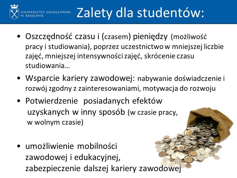 Zalety dla studentów: