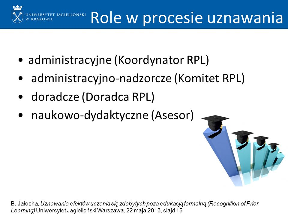 Role w procesie uznawania
