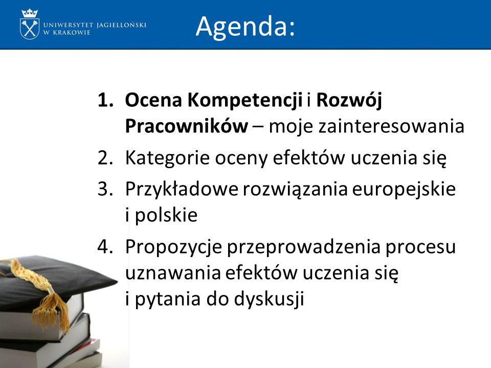 Agenda: Ocena Kompetencji i Rozwój Pracowników – moje zainteresowania