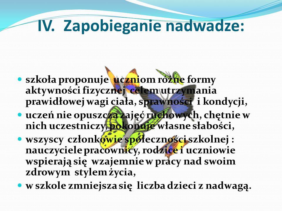 IV. Zapobieganie nadwadze: