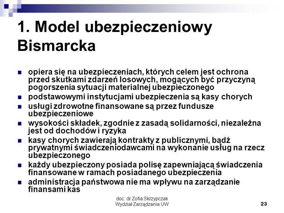1. Model ubezpieczeniowy Bismarcka