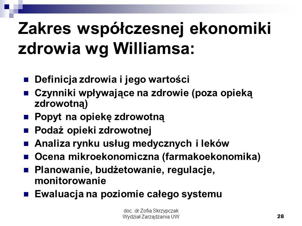 Zakres współczesnej ekonomiki zdrowia wg Williamsa: