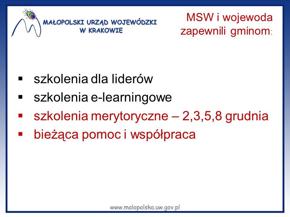 MSW i wojewoda zapewnili gminom: