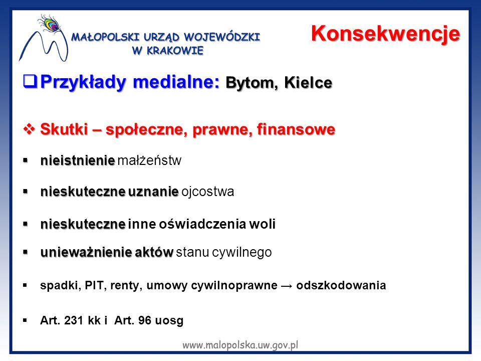 Konsekwencje Przykłady medialne: Bytom, Kielce