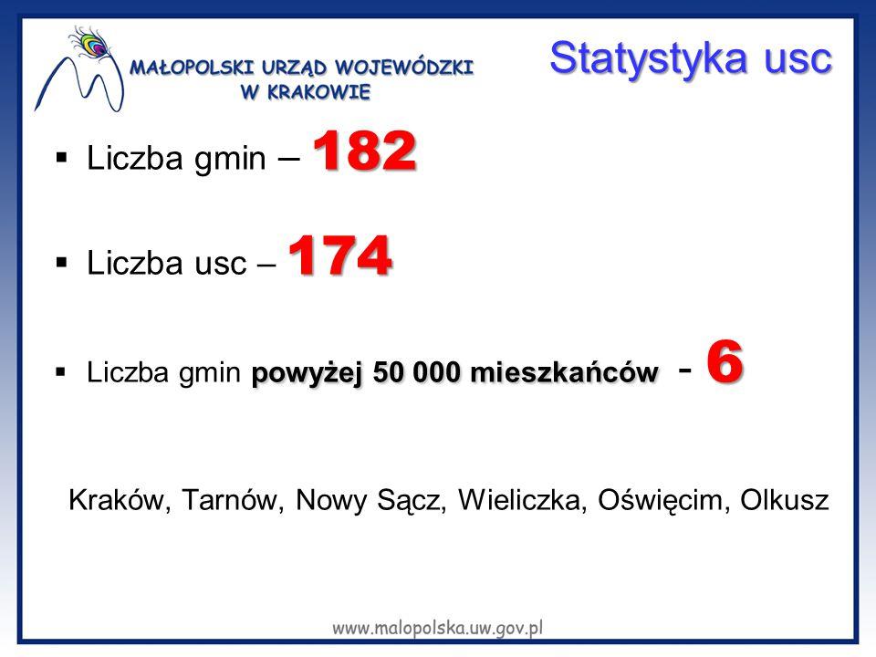 Kraków, Tarnów, Nowy Sącz, Wieliczka, Oświęcim, Olkusz