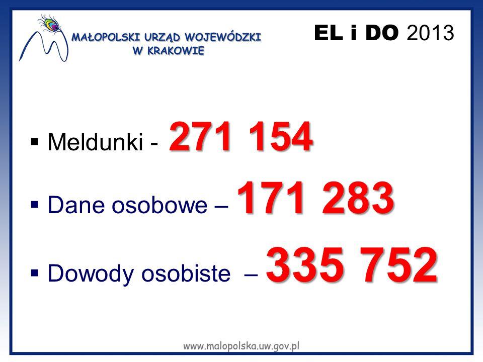 Meldunki - 271 154 Dane osobowe – 171 283 Dowody osobiste – 335 752