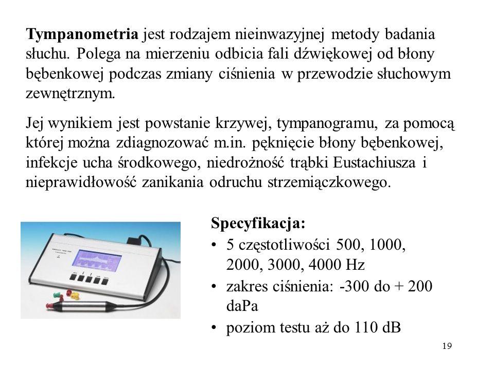 zakres ciśnienia: -300 do + 200 daPa poziom testu aż do 110 dB
