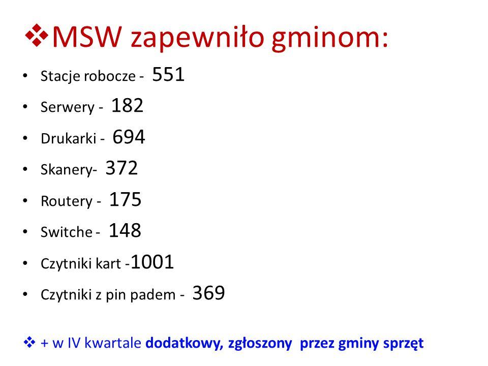 MSW zapewniło gminom: Stacje robocze - 551 Serwery - 182