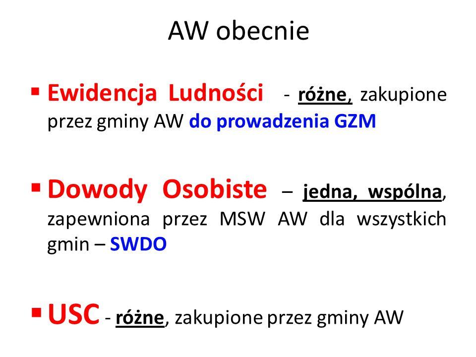 USC - różne, zakupione przez gminy AW