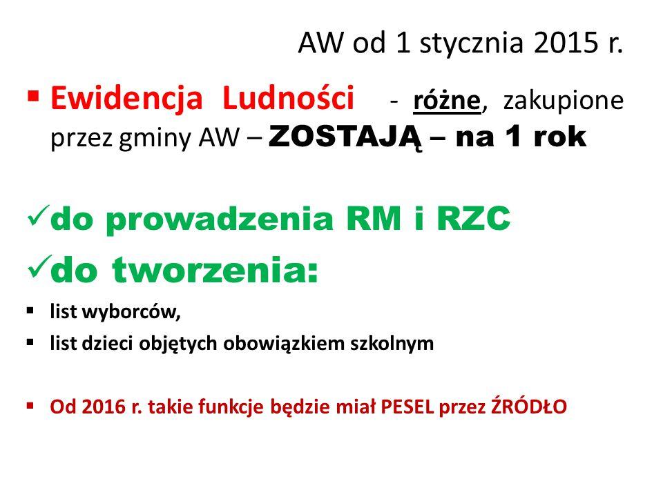 AW od 1 stycznia 2015 r. Ewidencja Ludności - różne, zakupione przez gminy AW – ZOSTAJĄ – na 1 rok.