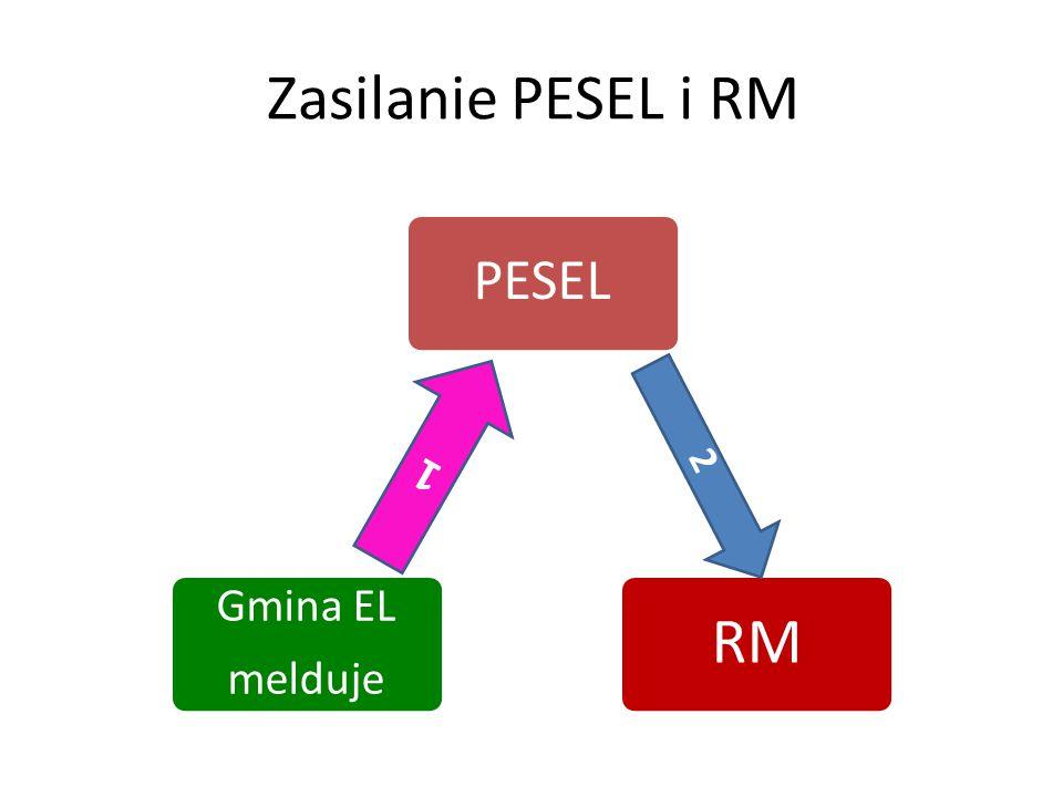 Zasilanie PESEL i RM PESEL RM Gmina EL melduje 1 2