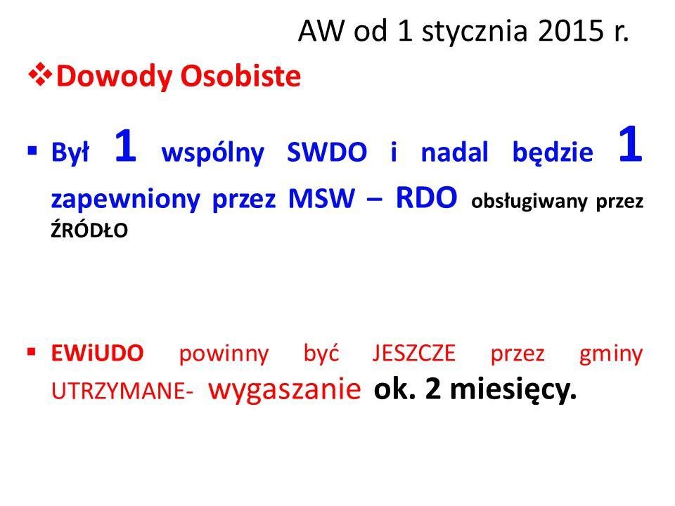 AW od 1 stycznia 2015 r. Dowody Osobiste