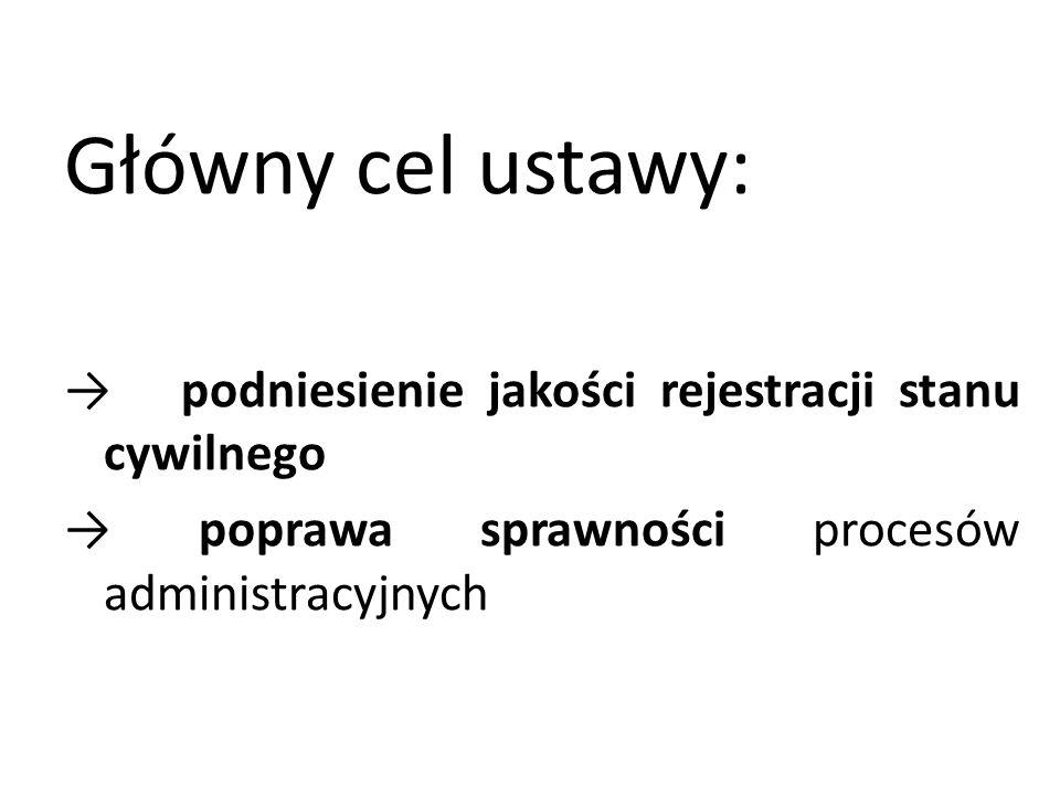 Główny cel ustawy: → podniesienie jakości rejestracji stanu cywilnego