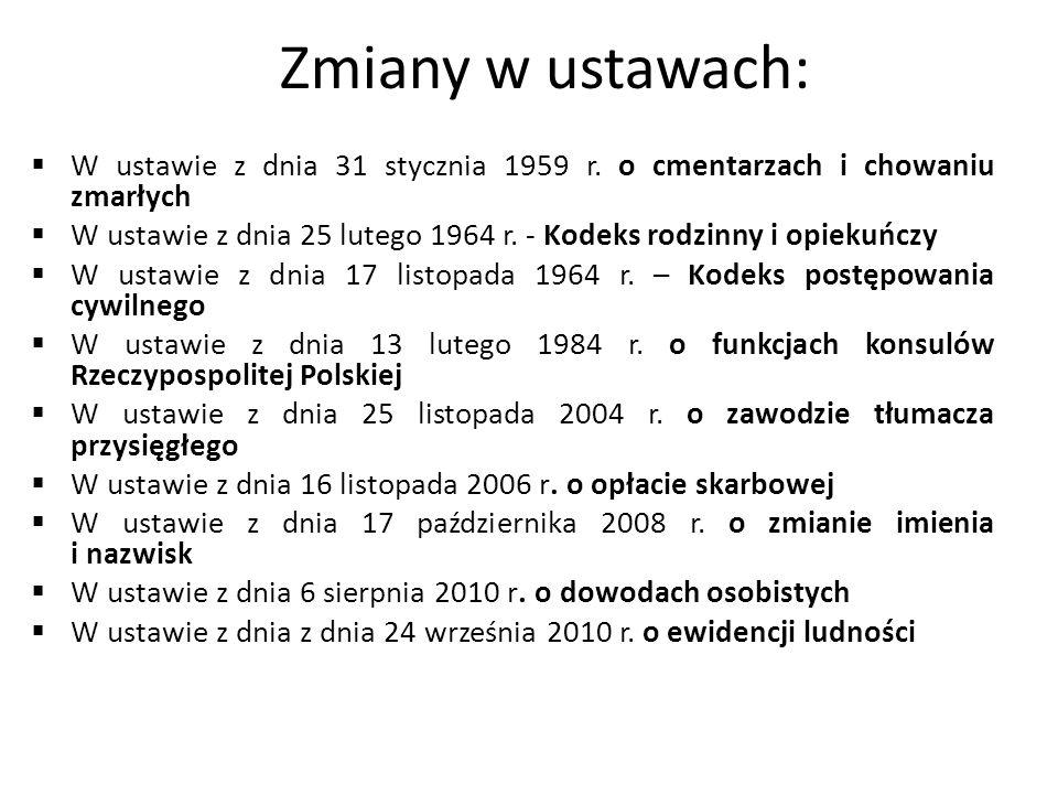 Zmiany w ustawach: W ustawie z dnia 31 stycznia 1959 r. o cmentarzach i chowaniu zmarłych.