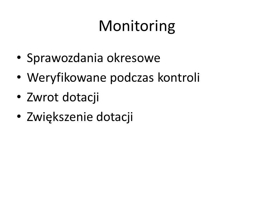 Monitoring Sprawozdania okresowe Weryfikowane podczas kontroli