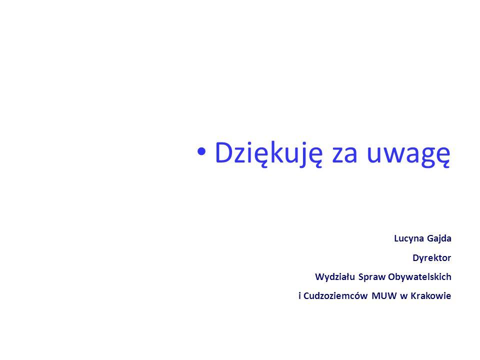 Dziękuję za uwagę Lucyna Gajda Dyrektor Wydziału Spraw Obywatelskich