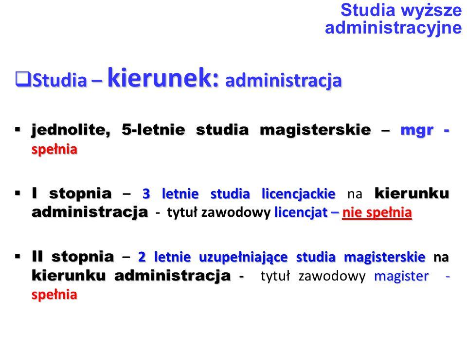 Studia – kierunek: administracja
