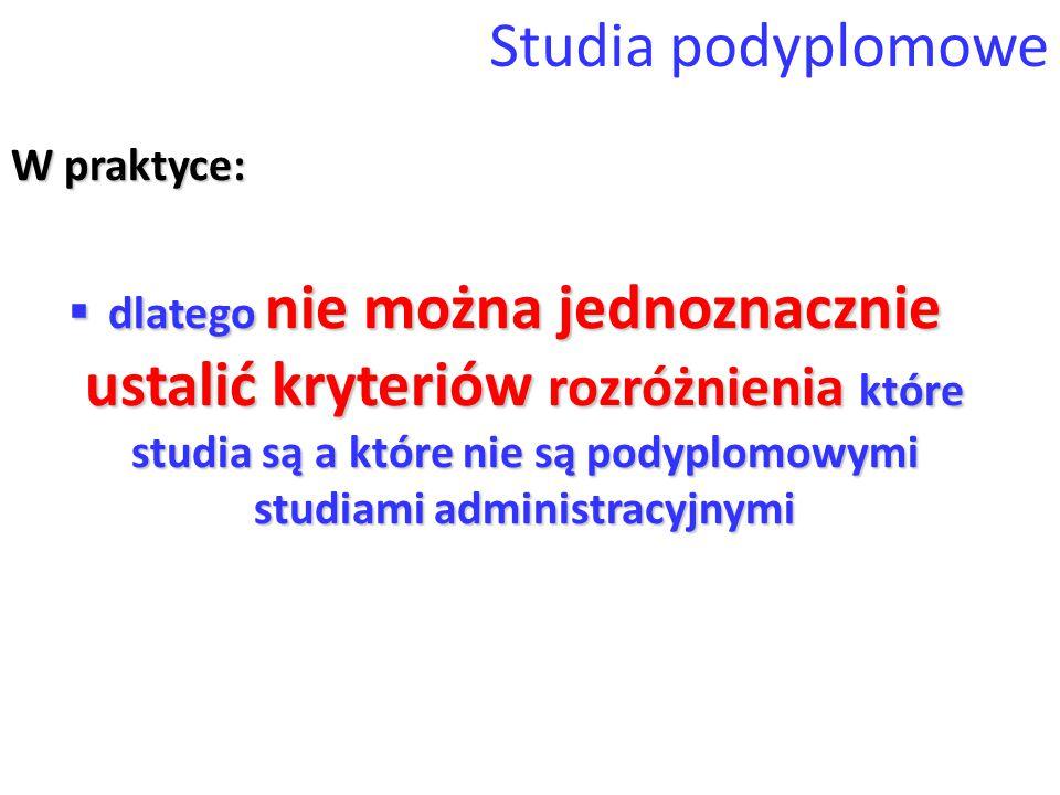 Studia podyplomowe W praktyce:
