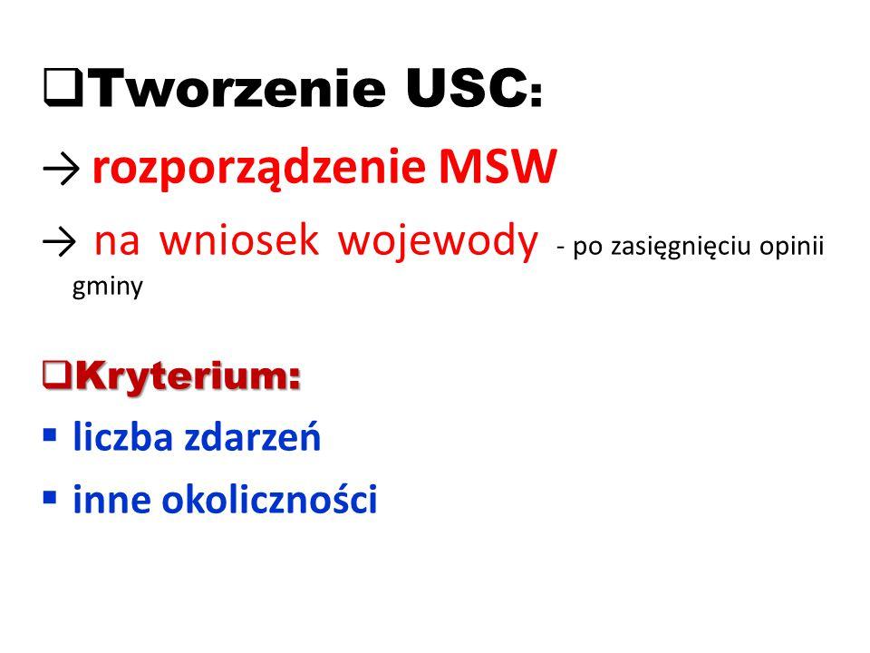 Tworzenie USC: → rozporządzenie MSW