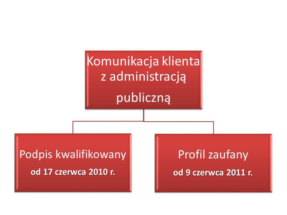 Komunikacja klienta z administracją