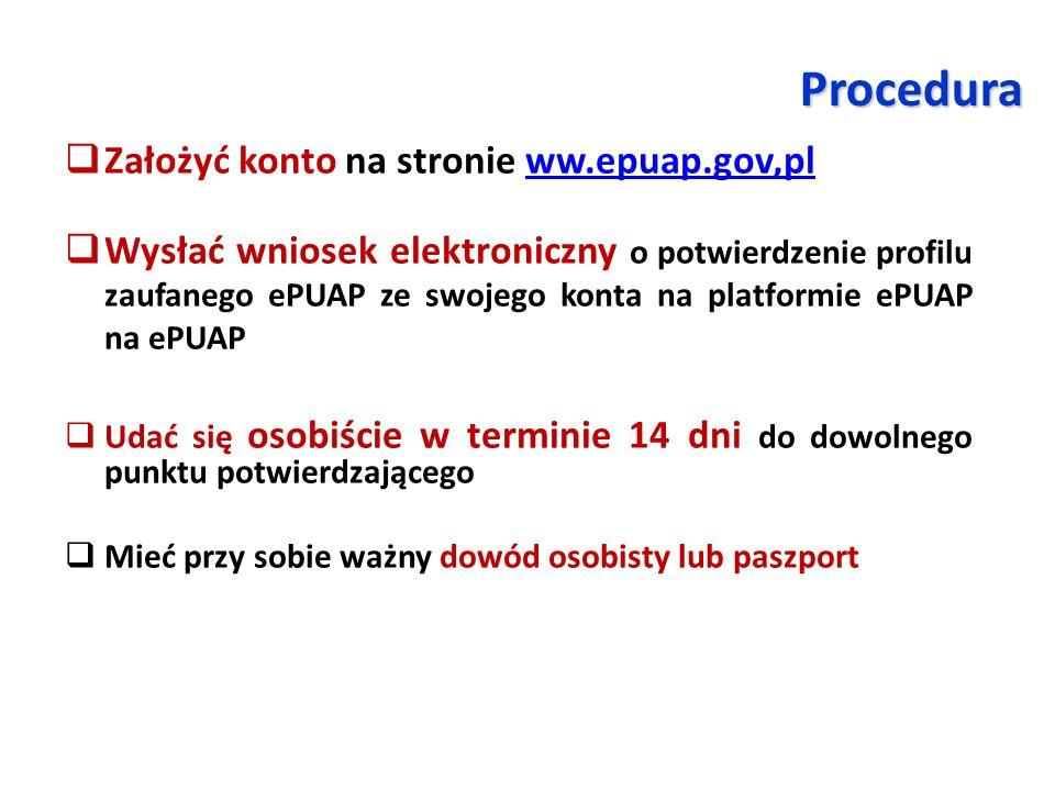 Procedura Założyć konto na stronie ww.epuap.gov,pl